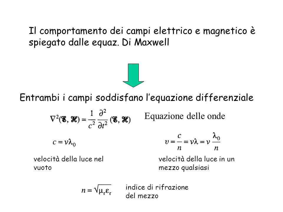 Il comportamento dei campi elettrico e magnetico è spiegato dalle equaz. Di Maxwell Entrambi i campi soddisfano lequazione differenziale Equazione del