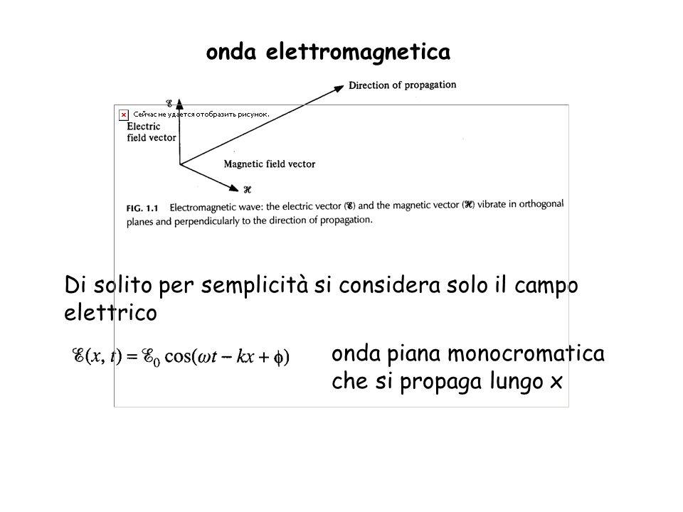 campo elettrico in funzione di x campo elettrico in funzione del tempo onda piana monocromatica