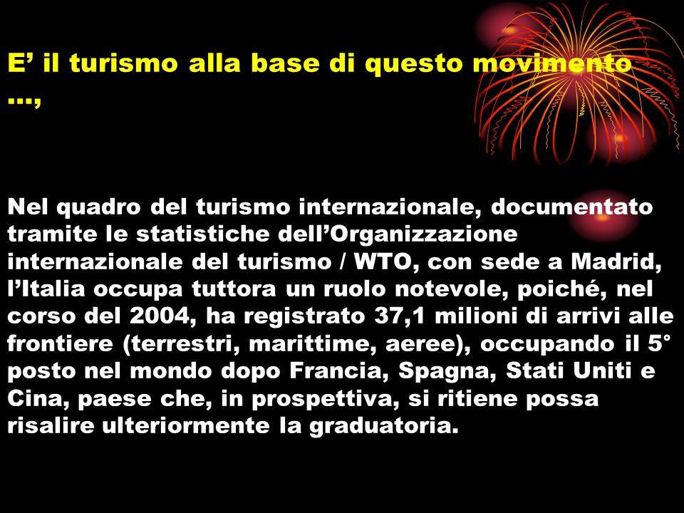 E il turismo alla base di questo movimento …, Nel quadro del turismo internazionale, documentato tramite le statistiche dellOrganizzazione internazion