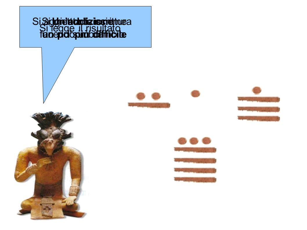 Unaddizione un po più difficile Si mettono insieme i simboli Si legge il risultato Si aggiusta la scrittura facendo un cambio