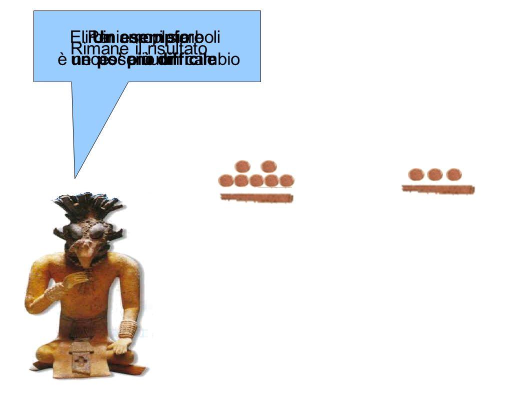 Un esempio un po più difficile Eliminiamo i simboli comuni Per completare è necessario un cambio Rimane il risultato