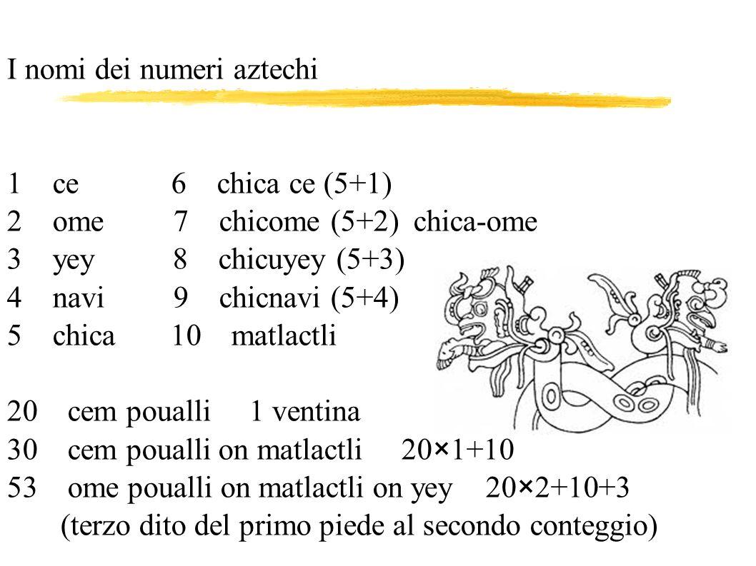 I nomi dei numeri aztechi 1 ce 6 chica ce (5+1) 2 ome 7 chicome (5+2) chica-ome 3 yey 8 chicuyey (5+3) 4 navi 9 chicnavi (5+4) 5 chica 10 matlactli 20 cem poualli 1 ventina 30 cem poualli on matlactli 20×1+10 53 ome poualli on matlactli on yey 20×2+10+3 (terzo dito del primo piede al secondo conteggio)