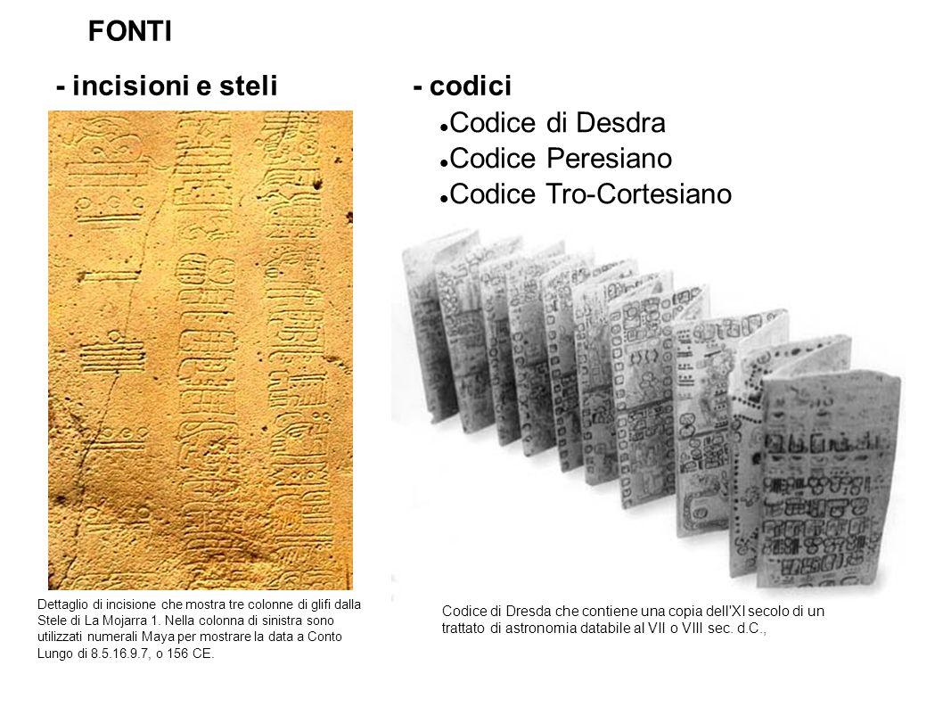 Dettaglio di incisione che mostra tre colonne di glifi dalla Stele di La Mojarra 1.