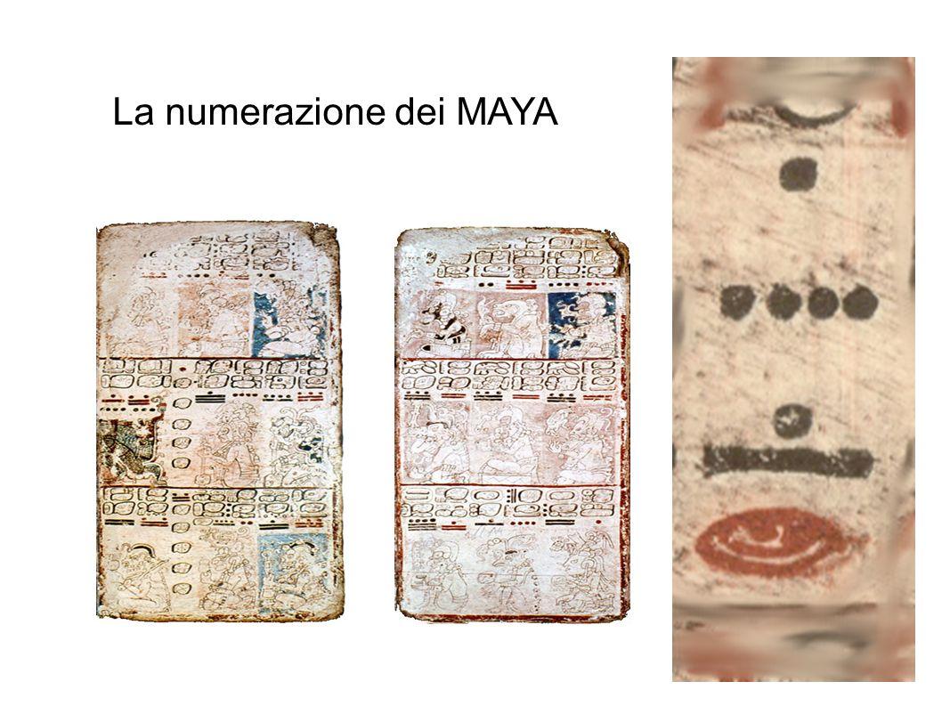 La numerazione dei MAYA