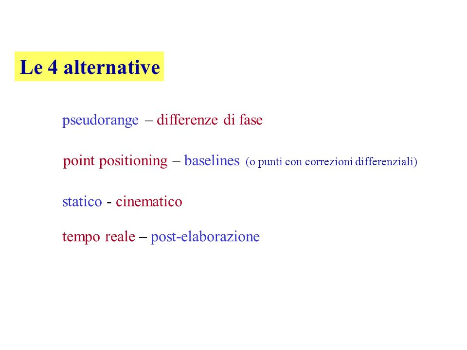 Le 4 alternative pseudorange – differenze di fase point positioning – baselines (o punti con correzioni differenziali) statico - cinematico tempo reale – post-elaborazione