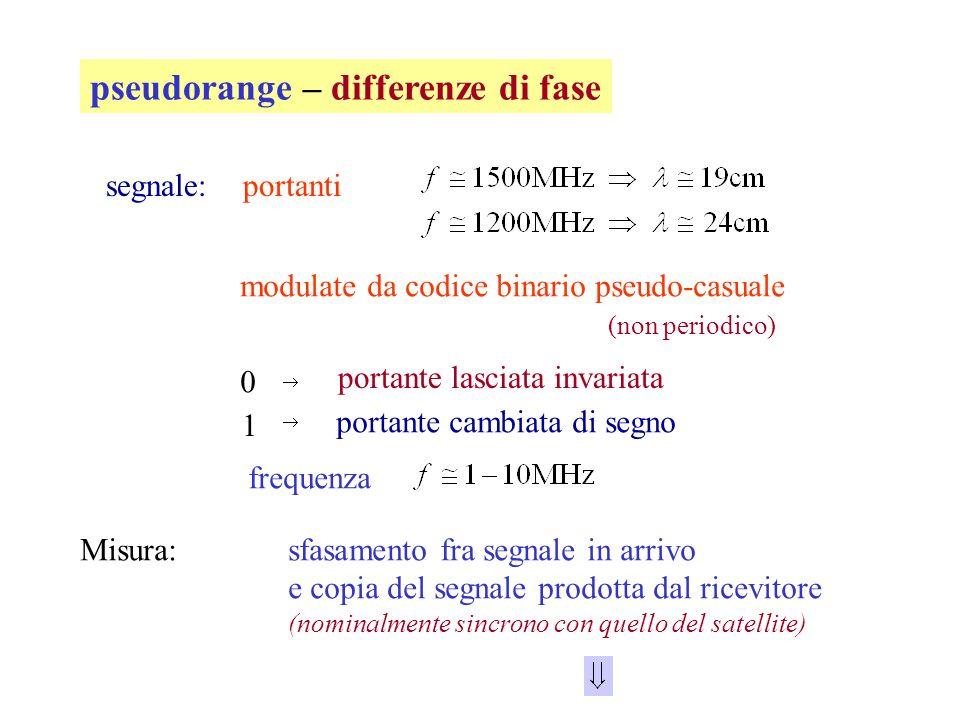 pseudorange – differenze di fase segnale: portanti modulate da codice binario pseudo-casuale (non periodico) 0 portante lasciata invariata 1 portante