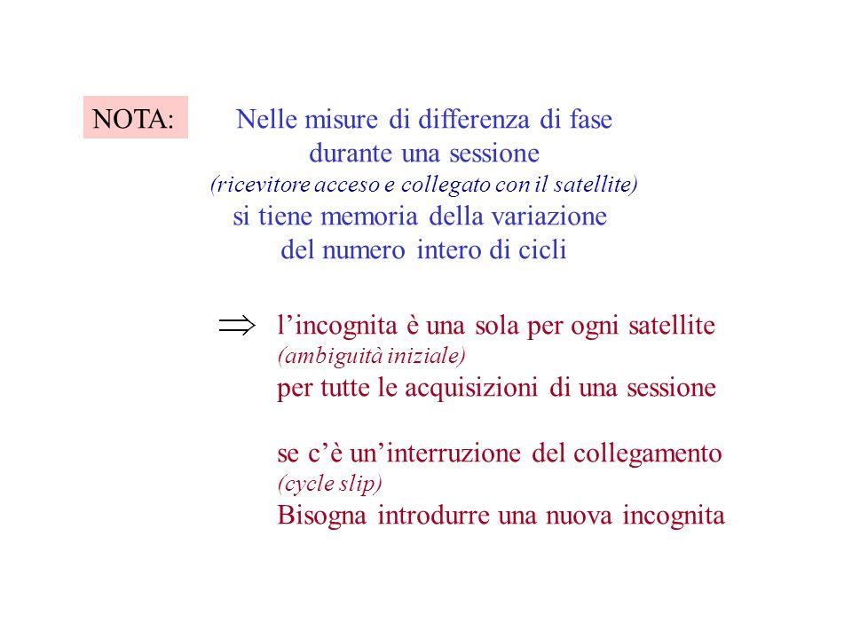 NOTA:Nelle misure di differenza di fase durante una sessione (ricevitore acceso e collegato con il satellite) si tiene memoria della variazione del nu