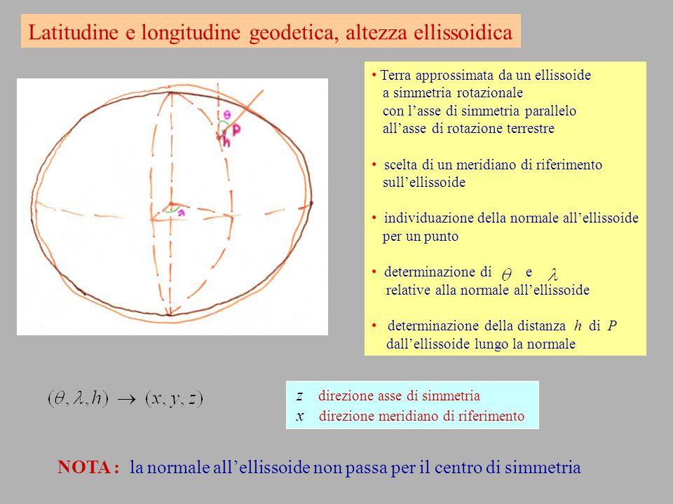 Latitudine e longitudine geodetica, altezza ellissoidica Terra approssimata da un ellissoide a simmetria rotazionale con lasse di simmetria parallelo