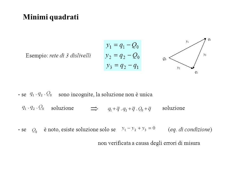 Minimi quadrati Esempio: rete di 3 dislivelli - se sono incognite, la soluzione non è unica soluzione - se è noto, esiste soluzione solo se(eq. di con