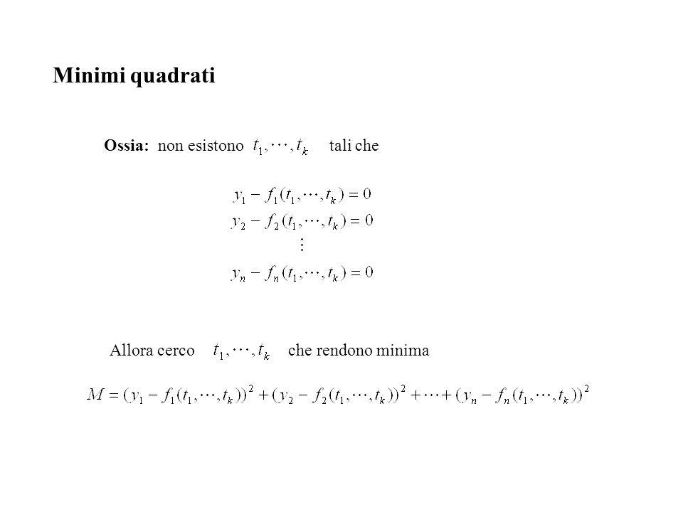 Minimi quadrati Ossia: non esistono tali che Allora cerco che rendono minima