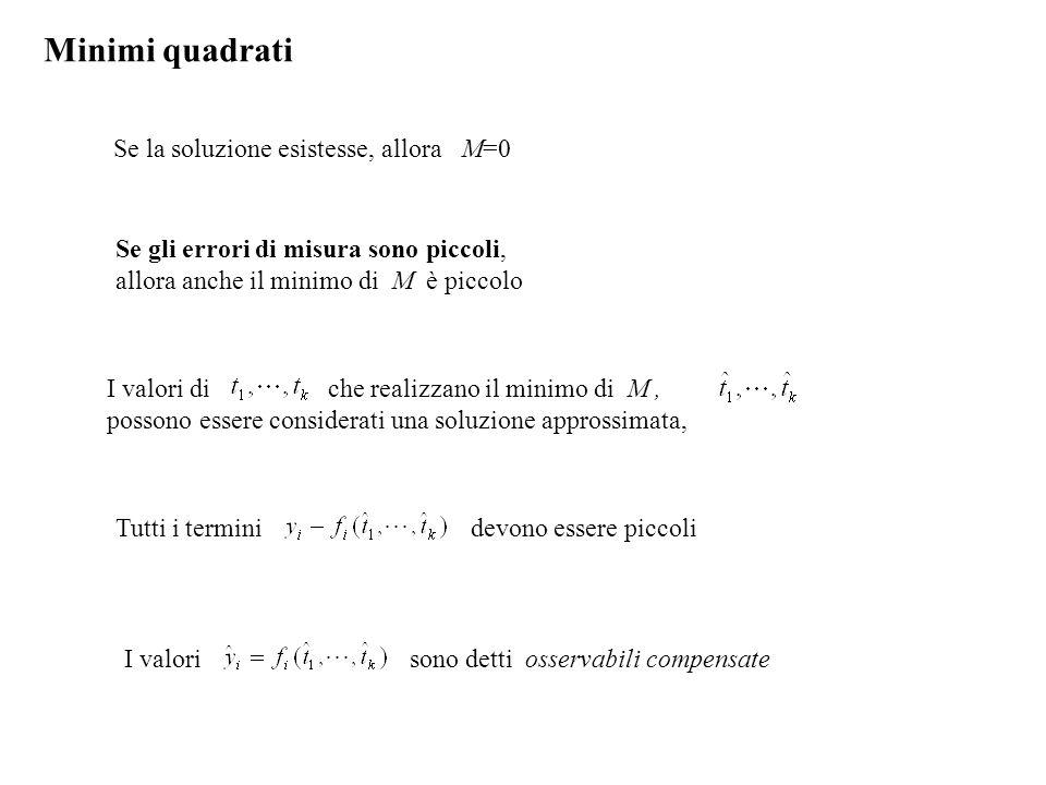 Minimi quadrati Se la soluzione esistesse, allora M=0 Se gli errori di misura sono piccoli, allora anche il minimo di M è piccolo I valori di che real