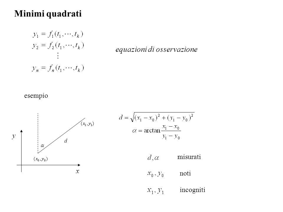 x y d equazioni di osservazione misurati noti incogniti Minimi quadrati esempio