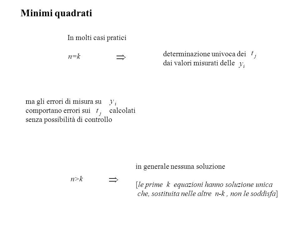 Minimi quadrati n=k determinazione univoca dei dai valori misurati delle ma gli errori di misura su comportano errori sui calcolati senza possibilità