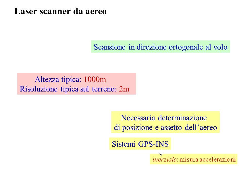 Laser scanner da aereo Scansione in direzione ortogonale al volo Altezza tipica: 1000m Risoluzione tipica sul terreno: 2m Necessaria determinazione di