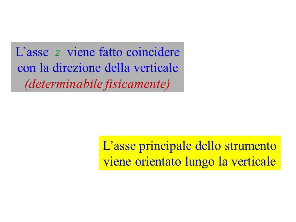 Lasse z viene fatto coincidere con la direzione della verticale (determinabile fisicamente) Lasse principale dello strumento viene orientato lungo la