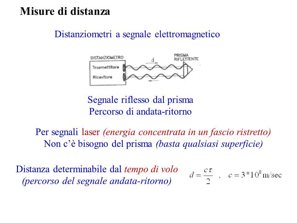 Misure di distanza Distanziometri a segnale elettromagnetico Segnale riflesso dal prisma Percorso di andata-ritorno Per segnali laser (energia concent