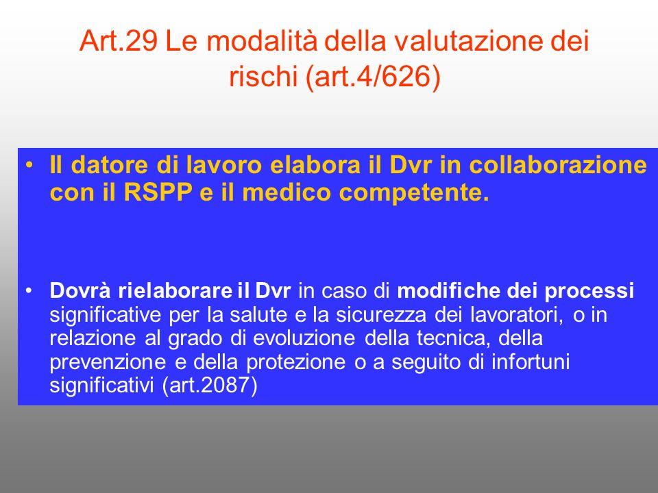 Art.29 Le modalità della valutazione dei rischi (art.4/626) Il datore di lavoro elabora il Dvr in collaborazione con il RSPP e il medico competente.