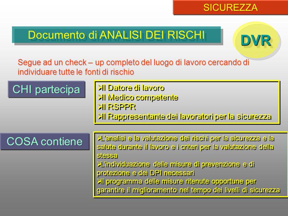 Documento di ANALISI DEI RISCHI CHI partecipa Il Datore di lavoro Il Medico competente Il RSPPR Il Rappresentante dei lavoratori per la sicurezza Il D