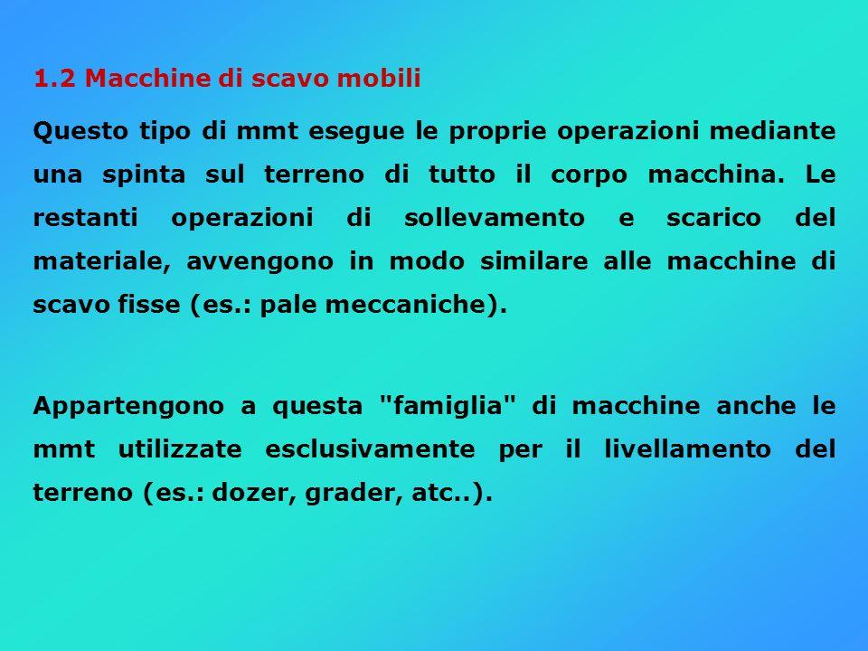 Miniescavatori (Bobcat) Miniescavatori (Bobcat) Sono macchine di piccole dimensioni e di ridotte capacità di scavo.