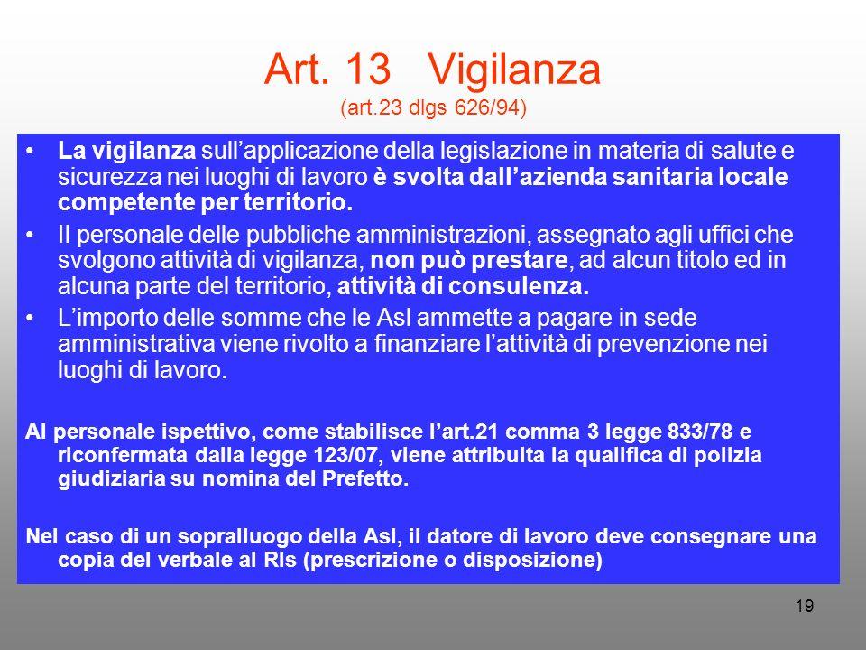 19 Art. 13 Vigilanza (art.23 dlgs 626/94) La vigilanza sullapplicazione della legislazione in materia di salute e sicurezza nei luoghi di lavoro è svo