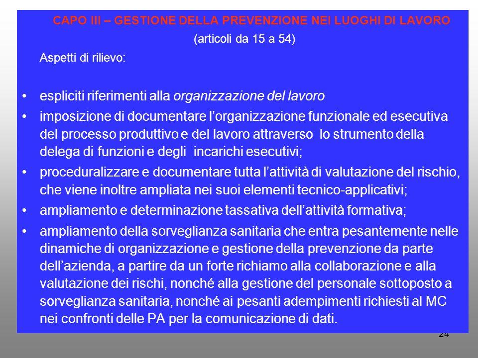 24 CAPO III – GESTIONE DELLA PREVENZIONE NEI LUOGHI DI LAVORO (articoli da 15 a 54) Aspetti di rilievo: espliciti riferimenti alla organizzazione del