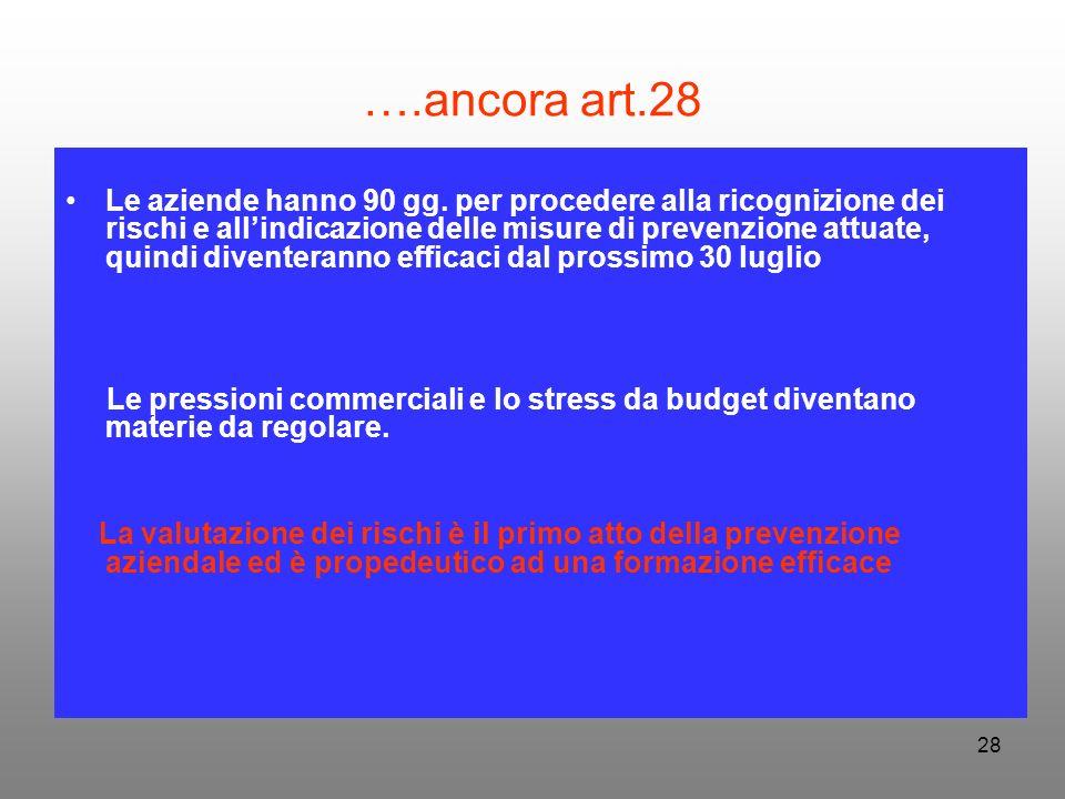 28 ….ancora art.28 Le aziende hanno 90 gg. per procedere alla ricognizione dei rischi e allindicazione delle misure di prevenzione attuate, quindi div