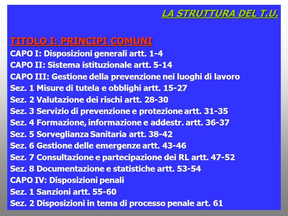 30 LA STRUTTURA DEL T.U. TITOLO I: PRINCIPI COMUNI CAPO I: Disposizioni generali artt. 1-4 CAPO II: Sistema istituzionale artt. 5-14 CAPO III: Gestion