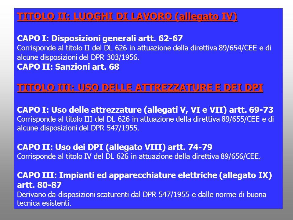 31 TITOLO II: LUOGHI DI LAVORO (allegato IV) CAPO I: Disposizioni generali artt. 62-67 Corrisponde al titolo II del DL 626 in attuazione della diretti
