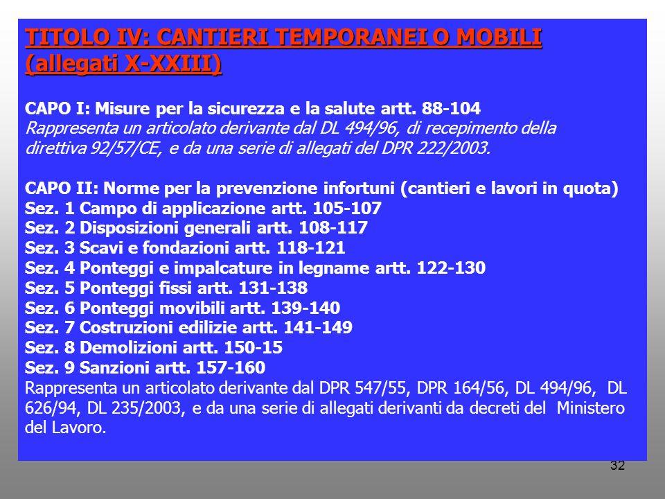32 TITOLO IV: CANTIERI TEMPORANEI O MOBILI (allegati X-XXIII) CAPO I: Misure per la sicurezza e la salute artt. 88-104 Rappresenta un articolato deriv