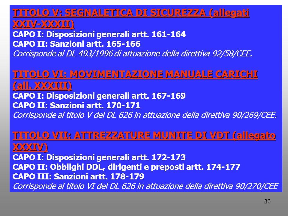 33 TITOLO V: SEGNALETICA DI SICUREZZA (allegati XXIV-XXXII) CAPO I: Disposizioni generali artt. 161-164 CAPO II: Sanzioni artt. 165-166 Corrisponde al