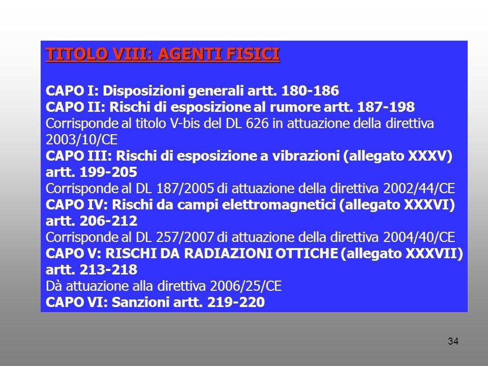 34 TITOLO VIII: AGENTI FISICI CAPO I: Disposizioni generali artt. 180-186 CAPO II: Rischi di esposizione al rumore artt. 187-198 Corrisponde al titolo