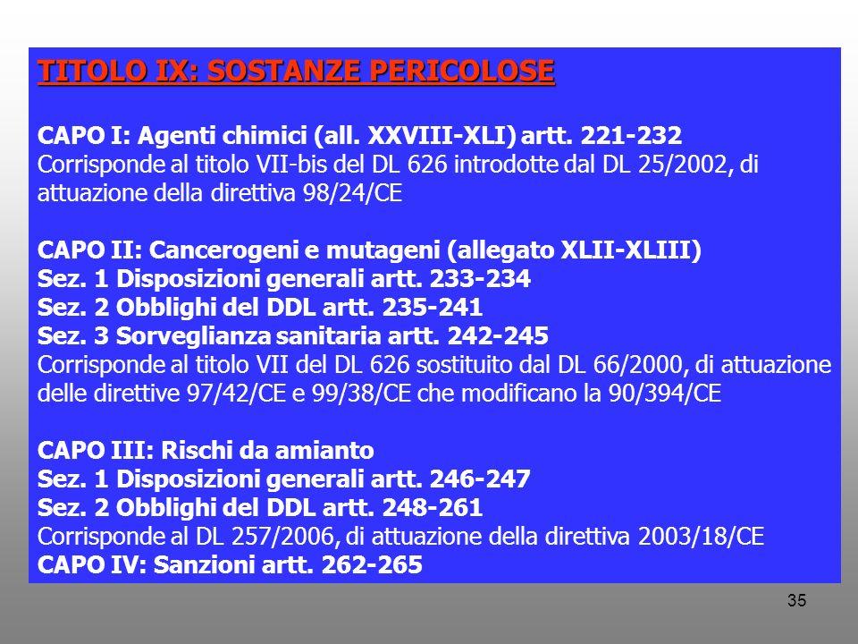 35 TITOLO IX: SOSTANZE PERICOLOSE CAPO I: Agenti chimici (all. XXVIII-XLI) artt. 221-232 Corrisponde al titolo VII-bis del DL 626 introdotte dal DL 25