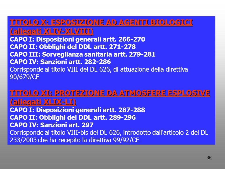 36 TITOLO X: ESPOSIZIONE AD AGENTI BIOLOGICI (allegati XLIV-XLVIII) CAPO I: Disposizioni generali artt. 266-270 CAPO II: Obblighi del DDL artt. 271-27