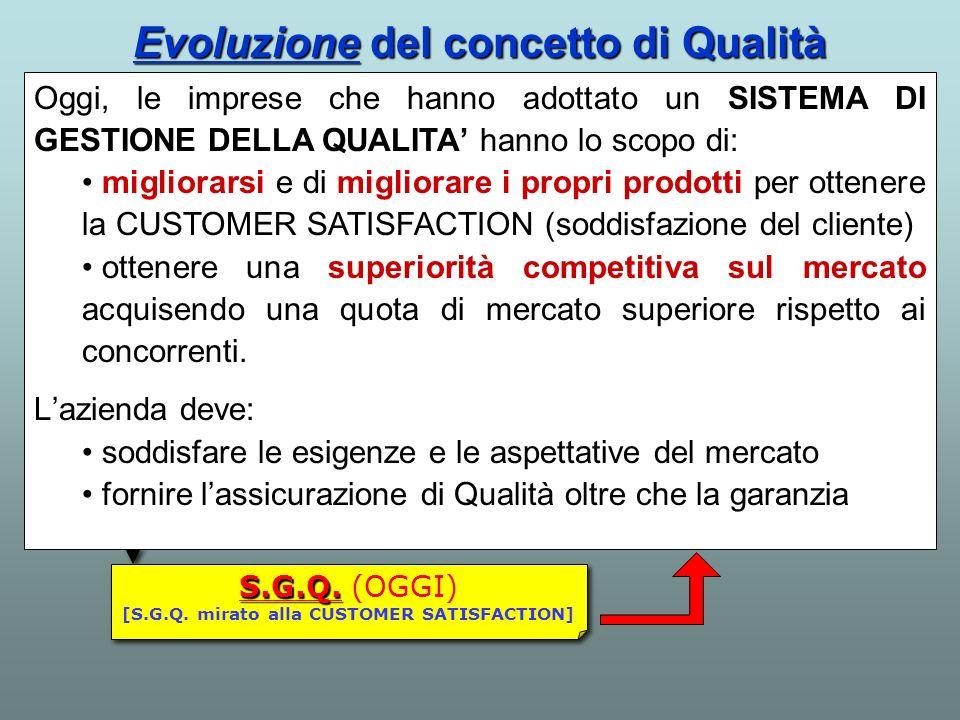 Evoluzione del concetto di Qualità S.G.Q. S.G.Q. (OGGI) [S.G.Q. mirato alla CUSTOMER SATISFACTION] CERTIFICAZIONE DI QUALITÀ CERTIFICAZIONE DI QUALITÀ