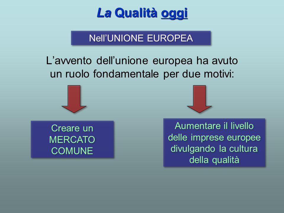 NellUNIONE EUROPEA Lavvento dellunione europea ha avuto un ruolo fondamentale per due motivi: Creare un MERCATO COMUNE Aumentare il livello delle impr