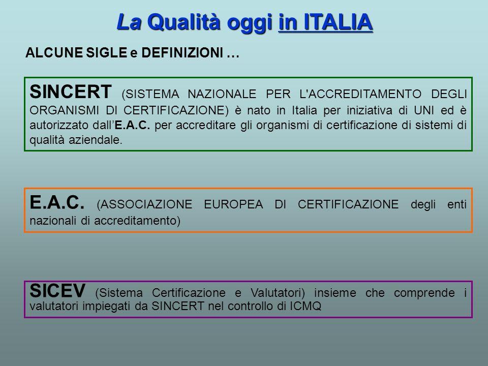 La Qualità oggi in ITALIA SICEV (Sistema Certificazione e Valutatori) insieme che comprende i valutatori impiegati da SINCERT nel controllo di ICMQ AL