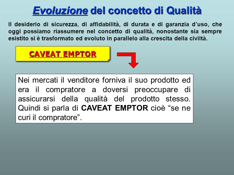 MIGLIORAMENTOCONTINUO UNI EN ISO 9000 VISION 2000 : concetti innovativi INPUTS INPUTS: persone; metodi; materiali; attrezzature.PROCESSI OUTPUTS OUTPUTS: prodotti; servizi.