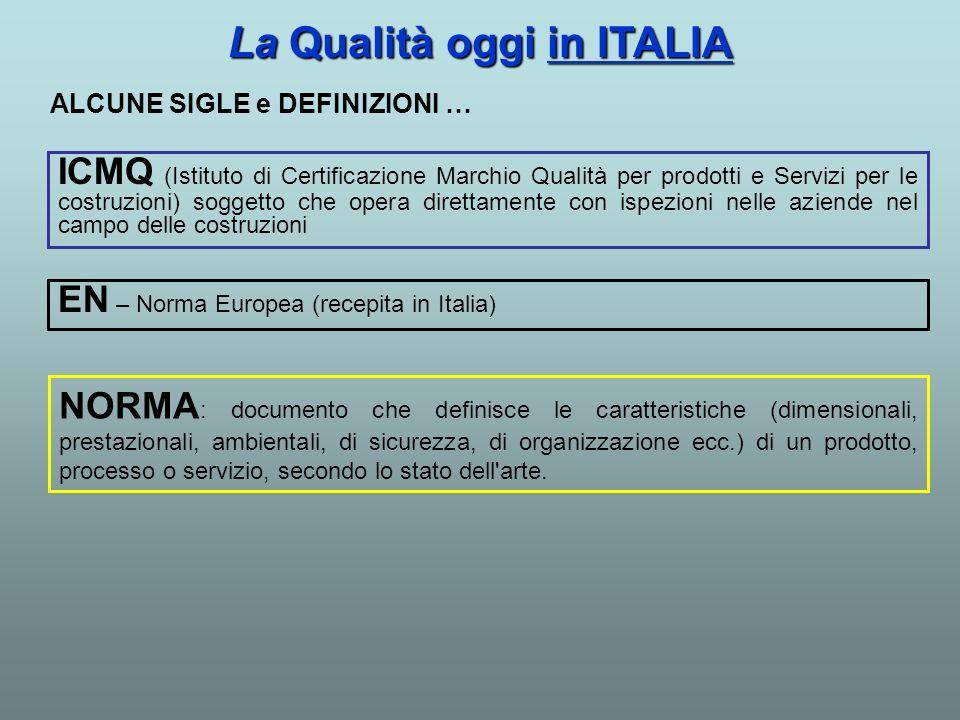 La Qualità oggi in ITALIA ALCUNE SIGLE e DEFINIZIONI … ICMQ (Istituto di Certificazione Marchio Qualità per prodotti e Servizi per le costruzioni) sog
