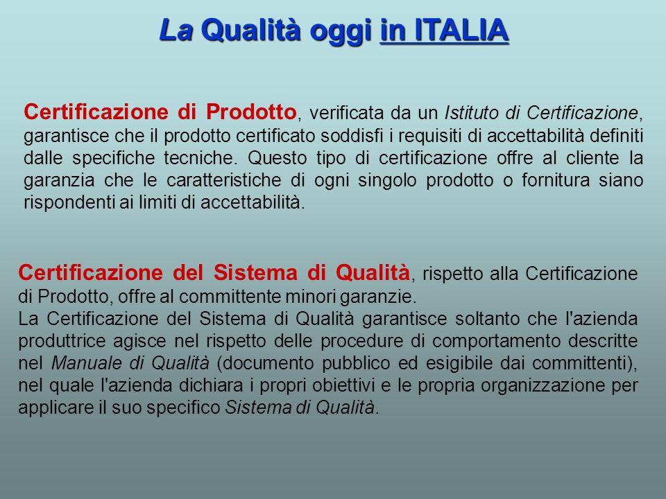La Qualità oggi in ITALIA Certificazione di Prodotto, verificata da un Istituto di Certificazione, garantisce che il prodotto certificato soddisfi i r
