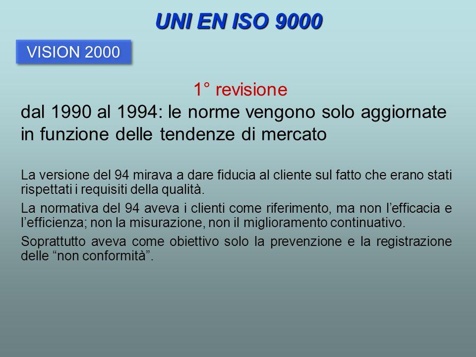 1° revisione dal 1990 al 1994: le norme vengono solo aggiornate in funzione delle tendenze di mercato VISION 2000 UNI EN ISO 9000 La versione del 94 m