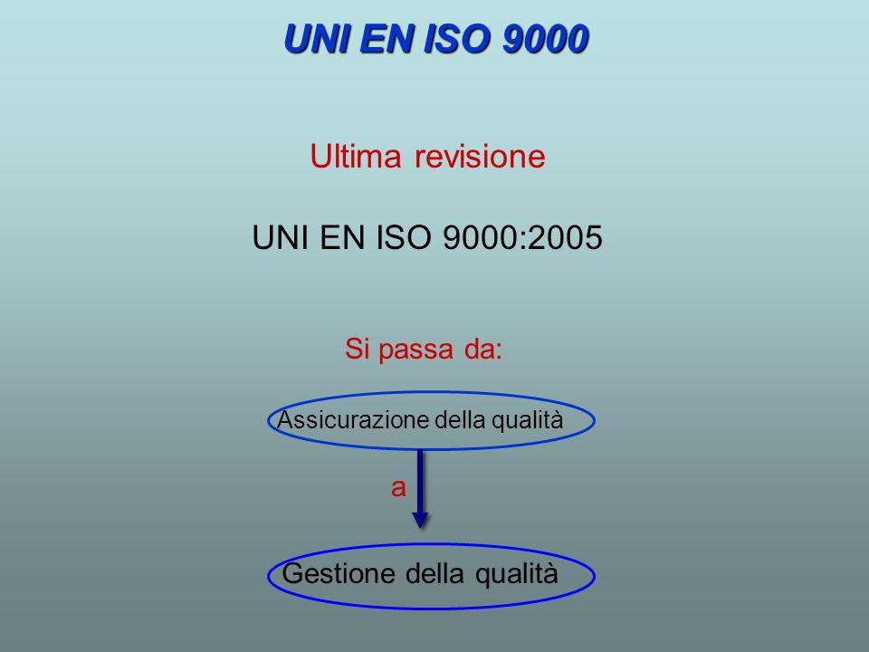 Ultima revisione UNI EN ISO 9000:2005 Assicurazione della qualità Gestione della qualità Si passa da: a UNI EN ISO 9000