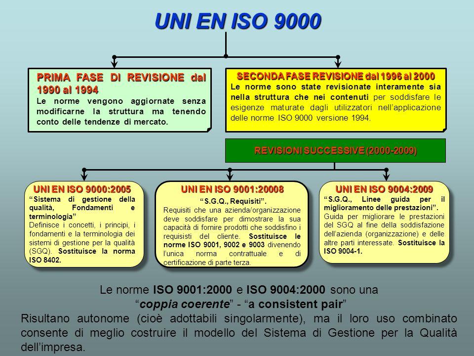 PRIMA FASE DI REVISIONE dal 1990 al 1994 Le norme vengono aggiornate senza modificarne la struttura ma tenendo conto delle tendenze di mercato. UNI EN