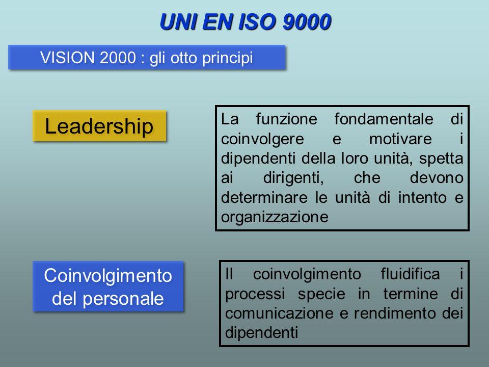 La funzione fondamentale di coinvolgere e motivare i dipendenti della loro unità, spetta ai dirigenti, che devono determinare le unità di intento e or