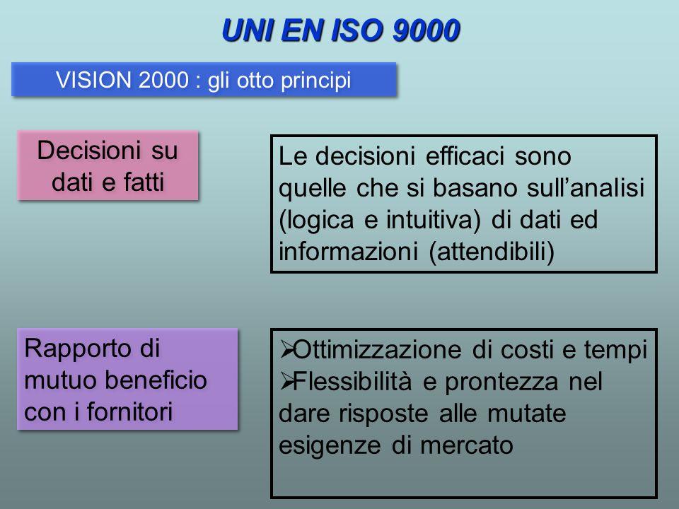 Decisioni su dati e fatti Rapporto di mutuo beneficio con i fornitori Le decisioni efficaci sono quelle che si basano sullanalisi (logica e intuitiva)