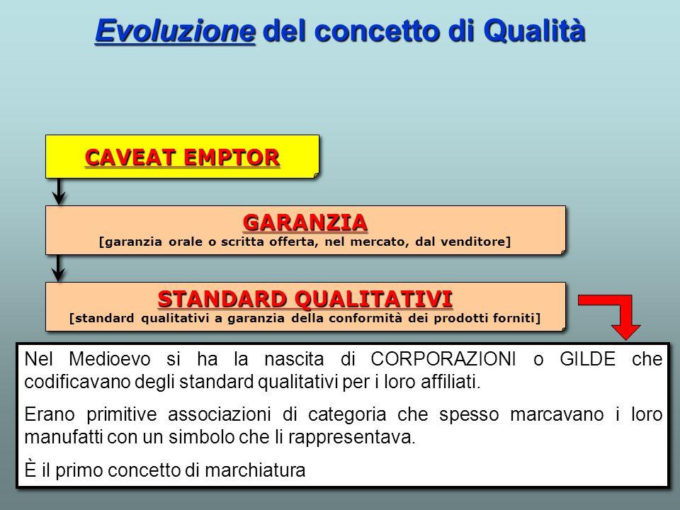 STANDARD QUALITATIVI [standard qualitativi a garanzia della conformità dei prodotti forniti] GARANZIA [garanzia orale o scritta offerta, nel mercato,