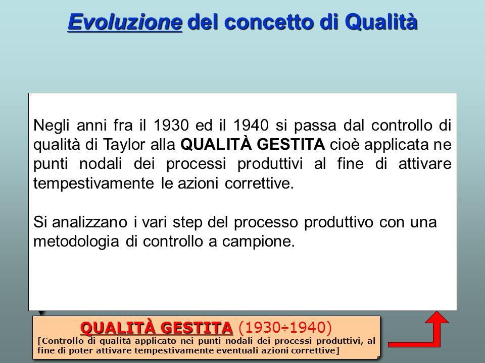 QUALITÀ GESTITA QUALITÀ GESTITA (1930÷1940) [Controllo di qualità applicato nei punti nodali dei processi produttivi, al fine di poter attivare tempes