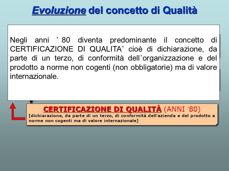 Evoluzione del concetto di Qualità CERTIFICAZIONE DI QUALITÀ CERTIFICAZIONE DI QUALITÀ (ANNI 80) [dichiarazione, da parte di un terzo, di conformità d