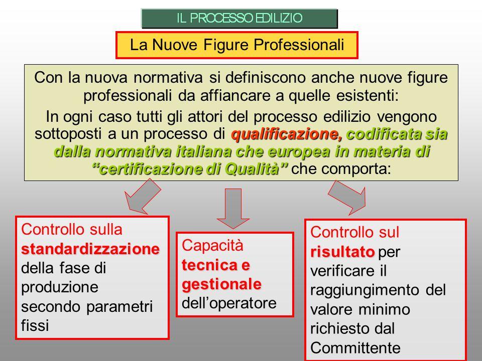 Con la nuova normativa si definiscono anche nuove figure professionali da affiancare a quelle esistenti: qualificazione, codificata sia dalla normativ