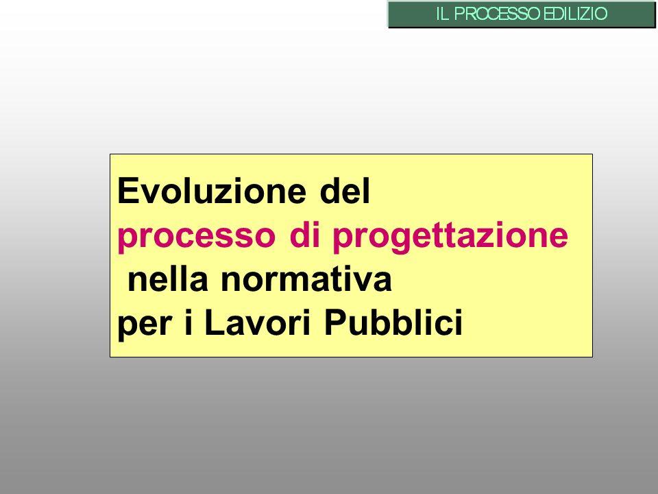 Evoluzione del processo di progettazione nella normativa per i Lavori Pubblici
