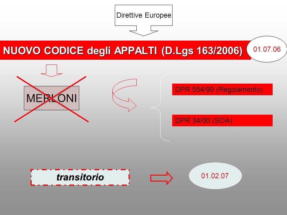 NUOVO CODICE degli APPALTI (D.Lgs 163/2006) 01.07.06 01.02.07 MERLONI DPR 554/99 (Regolamento) DPR 34/00 (SOA) Direttive Europee transitorio